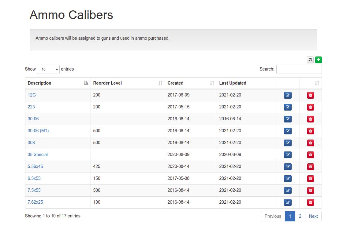 Ammo Caliber Listing