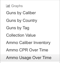 Ammo Usage Over Time Menu Option