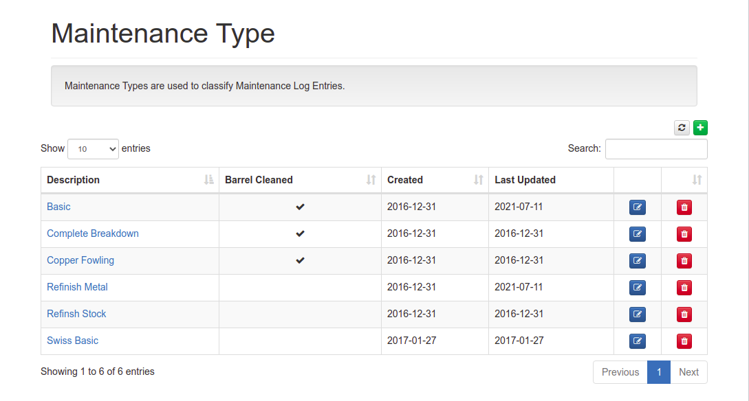 Maintenance Type List